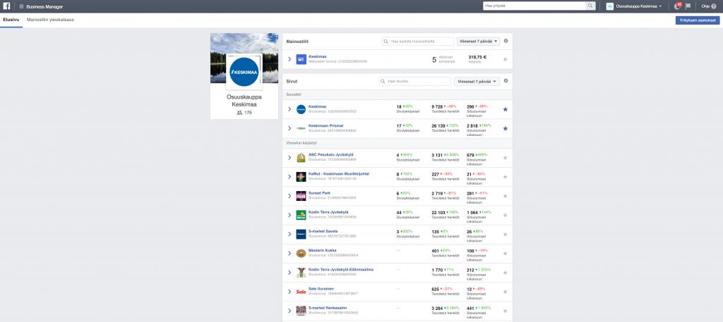 Facebook Business Managerin päänäkymä
